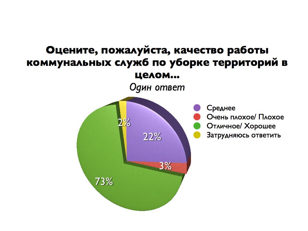 diagrams_musor003
