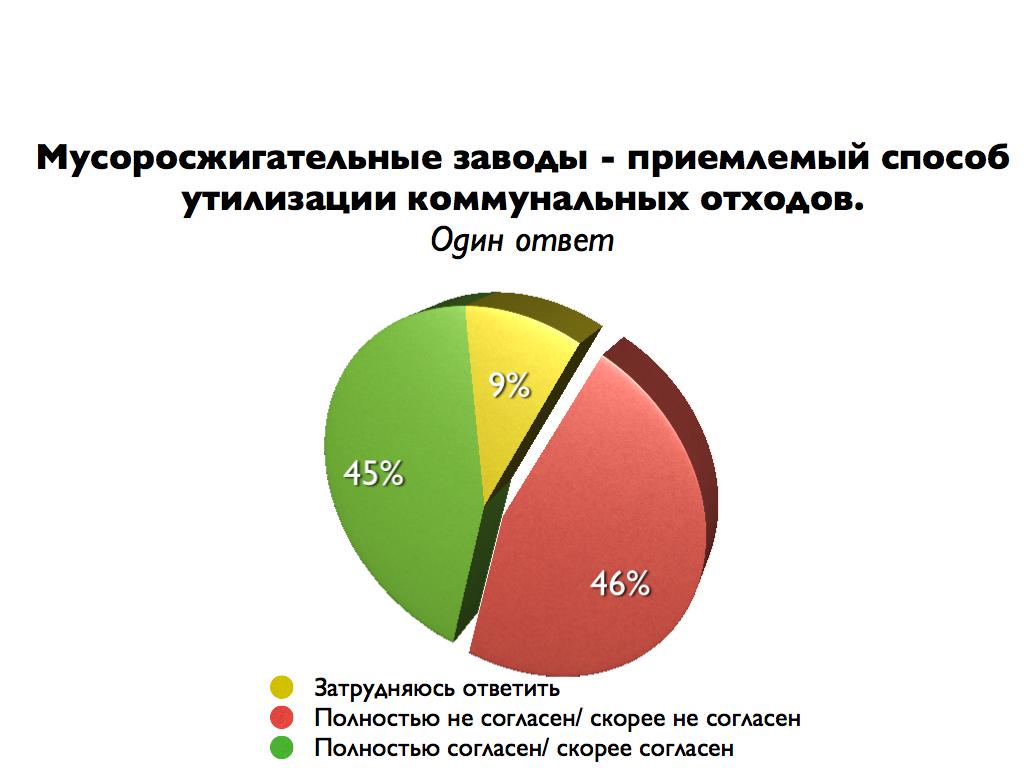 diagrams_musor005