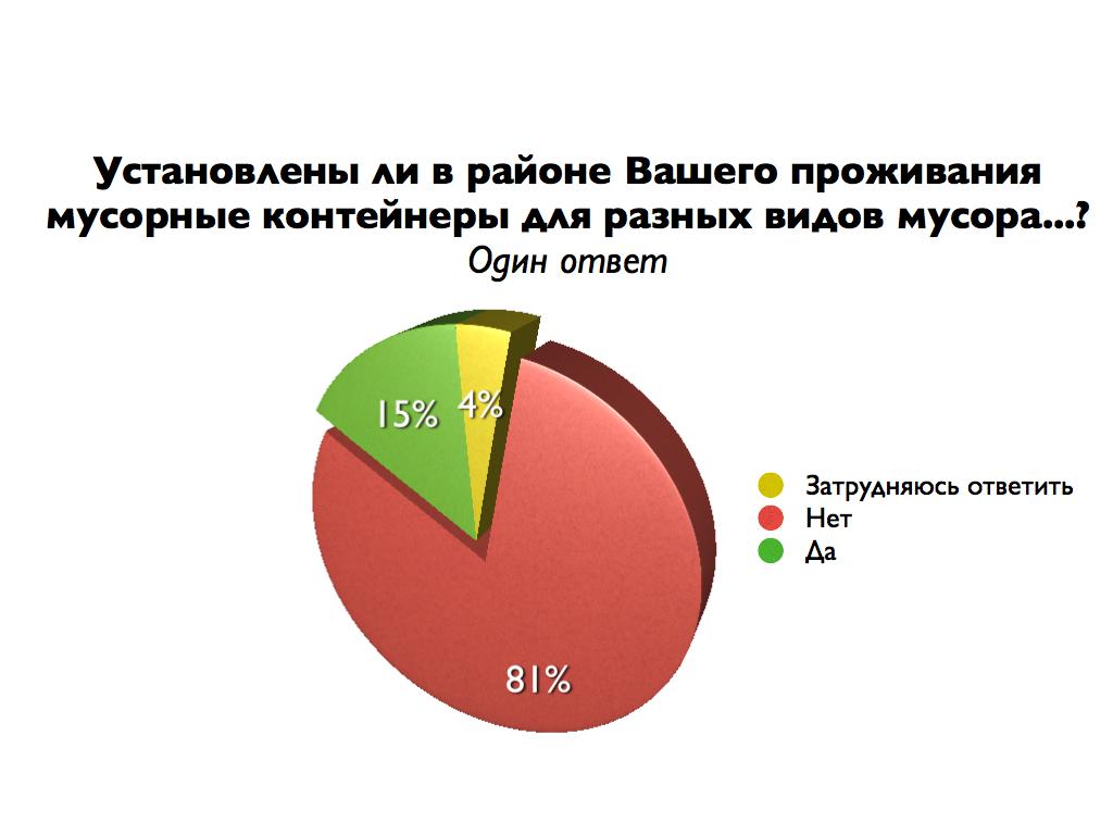 diagrams_musor008