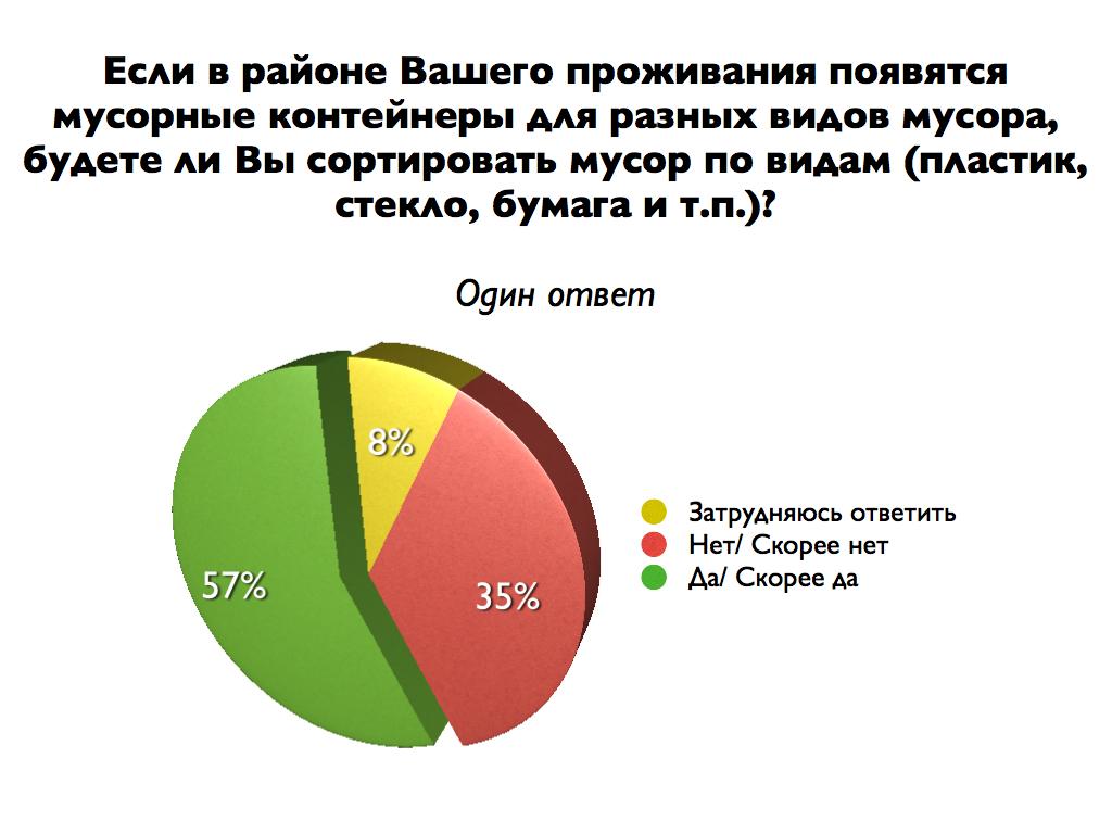 diagrams_musor009