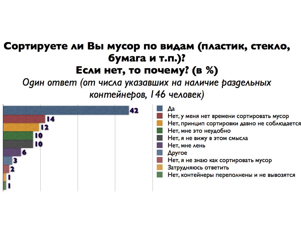 diagrams_musor010